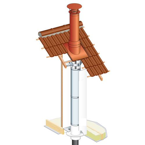 Twin wall insulated Chimney systems